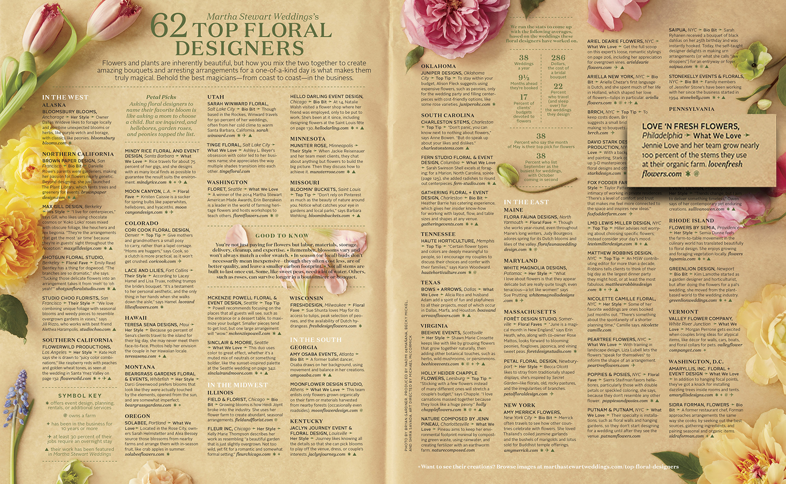 Martha Stewart Weddings Top 62 Floral Designers List in the Spring 2015 issue